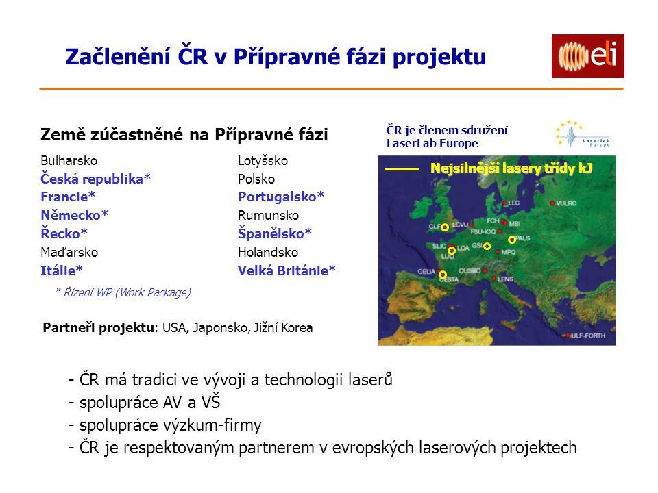Začlenění ČR v Přípravné fázi projektu Nejsilnější lasery třídy kJ ČR je členem sdružení LaserLab Europe Země zúčastněné na Přípravné fázi BulharskoLo