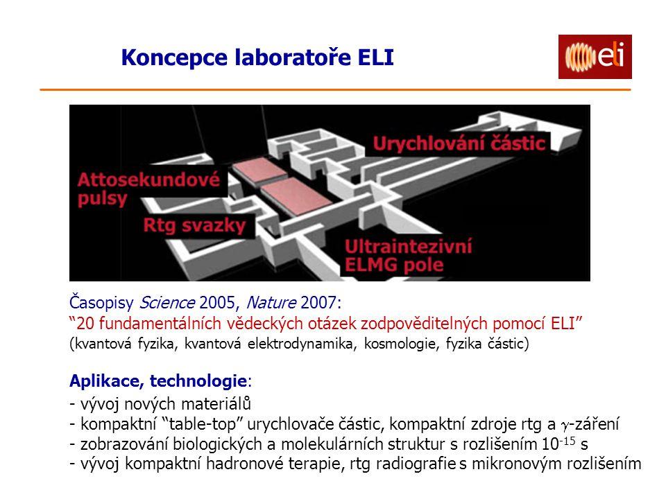 """Koncepce laboratoře ELI Časopisy Science 2005, Nature 2007: """"20 fundamentálních vědeckých otázek zodpověditelných pomocí ELI"""" (kvantová fyzika, kvanto"""