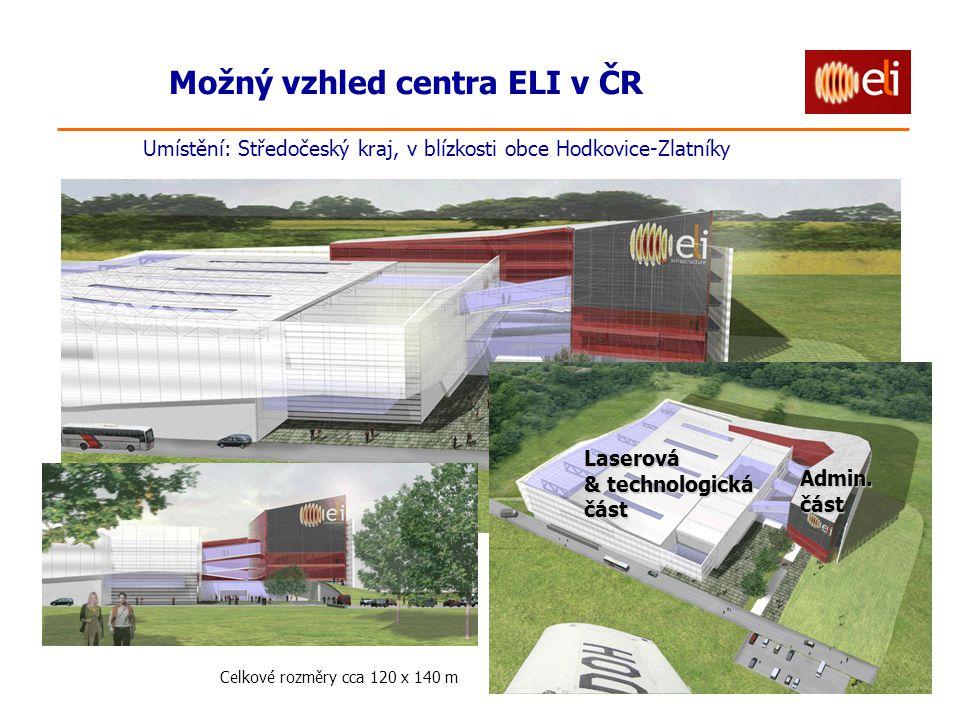 Možný vzhled centra ELI v ČR Laserová & technologická část Admin.část Celkové rozměry cca 120 x 140 m Umístění: Středočeský kraj, v blízkosti obce Hod