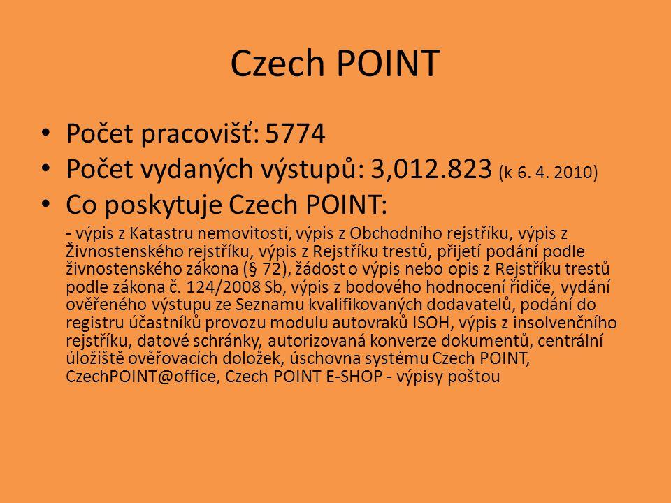 Czech POINT Počet pracovišť: 5774 Počet vydaných výstupů: 3,012.823 (k 6.