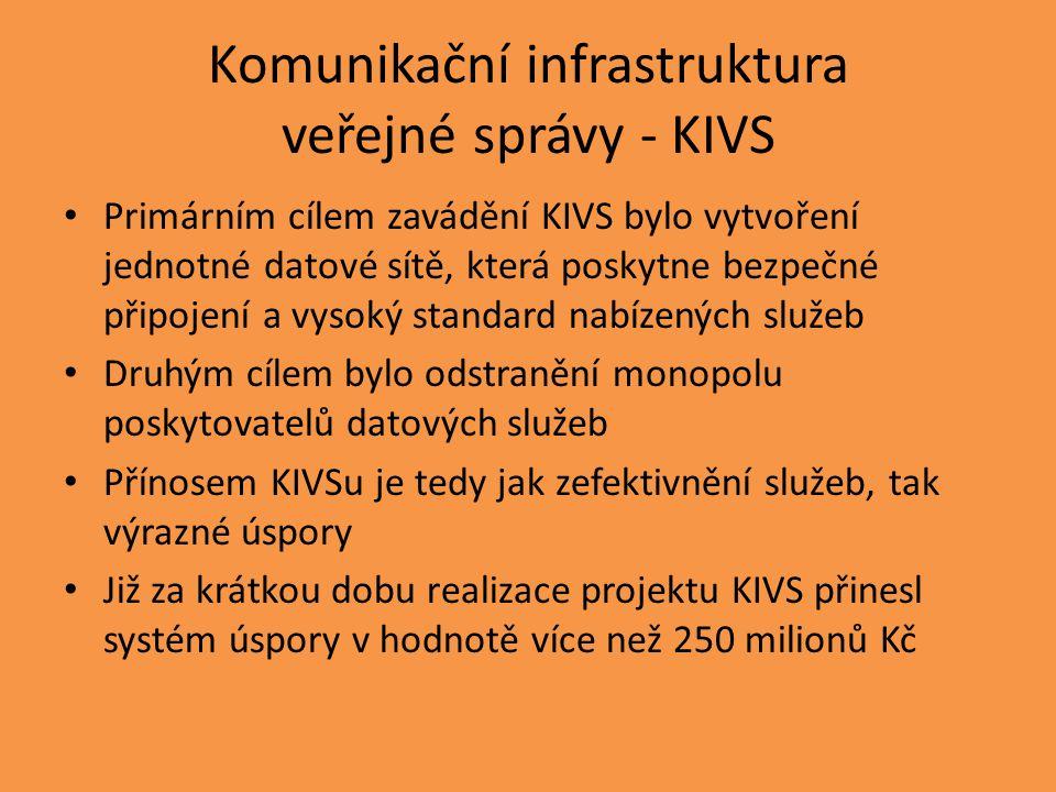 Komunikační infrastruktura veřejné správy - KIVS Primárním cílem zavádění KIVS bylo vytvoření jednotné datové sítě, která poskytne bezpečné připojení a vysoký standard nabízených služeb Druhým cílem bylo odstranění monopolu poskytovatelů datových služeb Přínosem KIVSu je tedy jak zefektivnění služeb, tak výrazné úspory Již za krátkou dobu realizace projektu KIVS přinesl systém úspory v hodnotě více než 250 milionů Kč