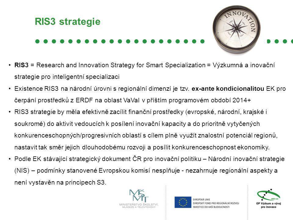 RIS3 strategie RIS3 = Research and Innovation Strategy for Smart Specialization = Výzkumná a inovační strategie pro inteligentní specializaci Existenc
