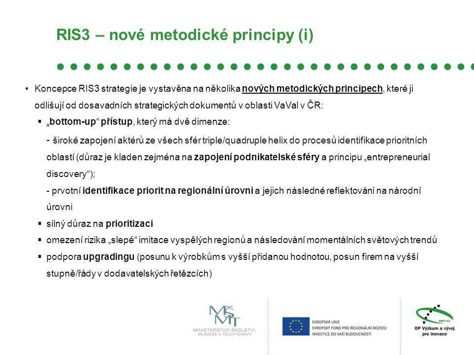 RIS3 – nové metodické principy (i) Koncepce RIS3 strategie je vystavěna na několika nových metodických principech, které ji odlišují od dosavadních st