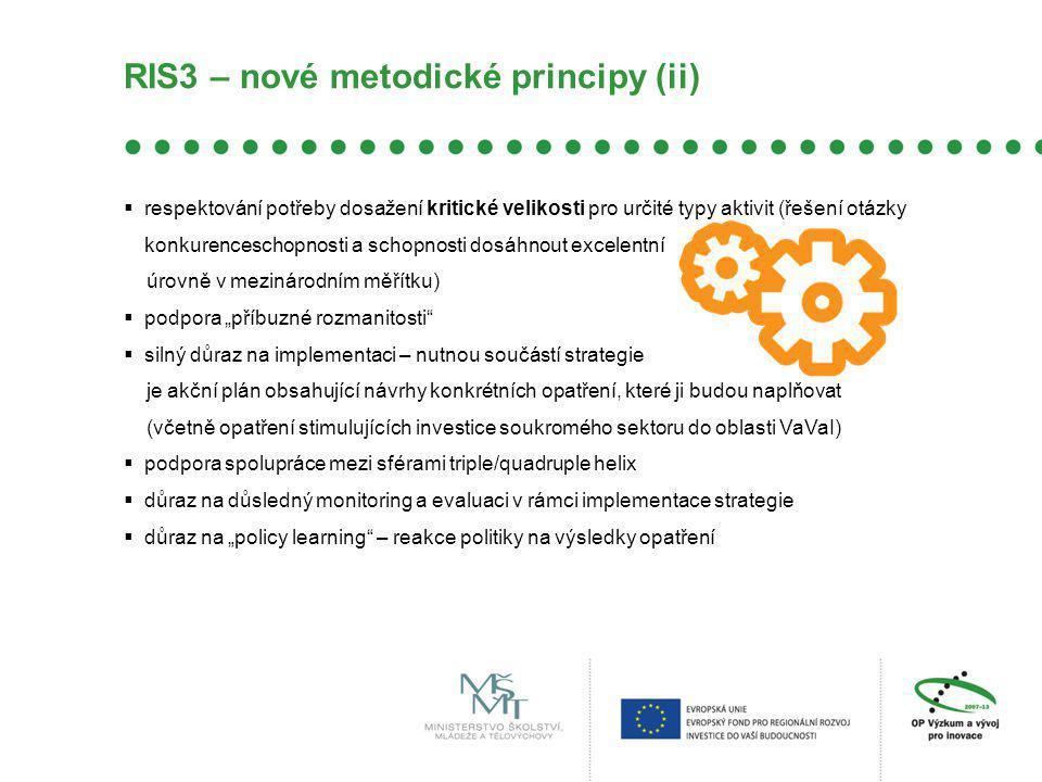 RIS3 – nové metodické principy (ii)  respektování potřeby dosažení kritické velikosti pro určité typy aktivit (řešení otázky konkurenceschopnosti a s