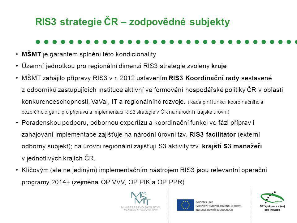 RIS3 strategie ČR – zodpovědné subjekty MŠMT je garantem splnění této kondicionality Územní jednotkou pro regionální dimenzi RIS3 strategie zvoleny kr