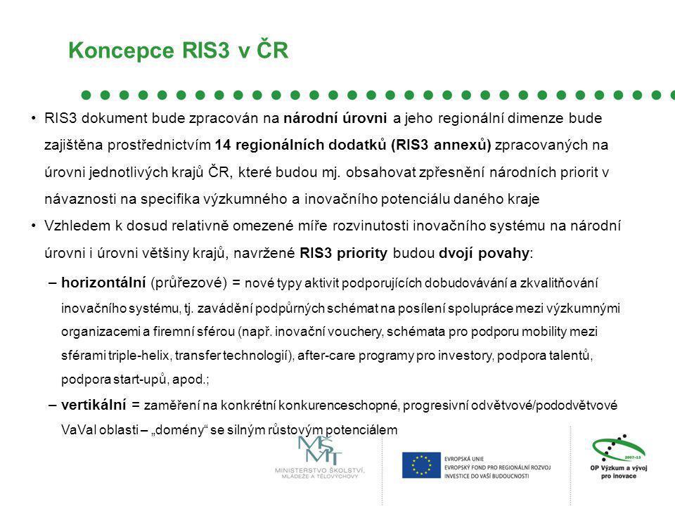 Koncepce RIS3 v ČR RIS3 dokument bude zpracován na národní úrovni a jeho regionální dimenze bude zajištěna prostřednictvím 14 regionálních dodatků (RI