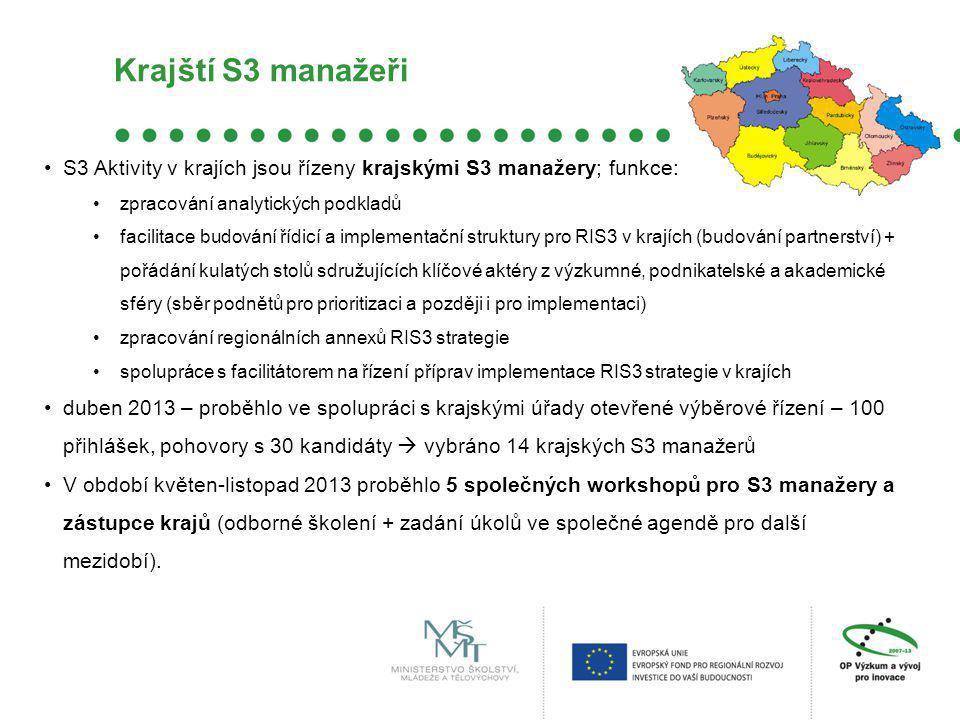 Krajští S3 manažeři S3 Aktivity v krajích jsou řízeny krajskými S3 manažery; funkce: zpracování analytických podkladů facilitace budování řídicí a imp
