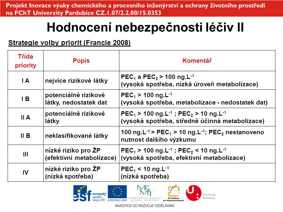 Strategie volby priorit (Francie 2008) Hodnocení nebezpečnosti léčiv II Třída priority PopisKomentář I Anejvíce rizikové látky PEC 1 a PEC 2 > 100 ng.