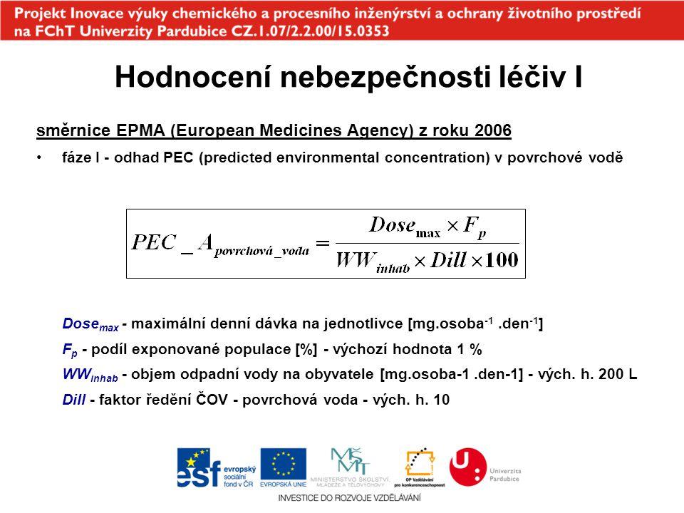 LÉČIVO Odhad expozice Výpočet PEC_A Srovnání s prahovou hodnotou 10 ng.L -1 Zhodnocení zvláště nebezpečných vlastností léčiva Fáze 1- prescreening KONEC PEC_A < 10 ng.L -1 Neplatí pro vysoce lipofilní látky s K OW > 4,5 zvláštní mechanismy toxicity - ED, mutagenita, karcinogenita apod.