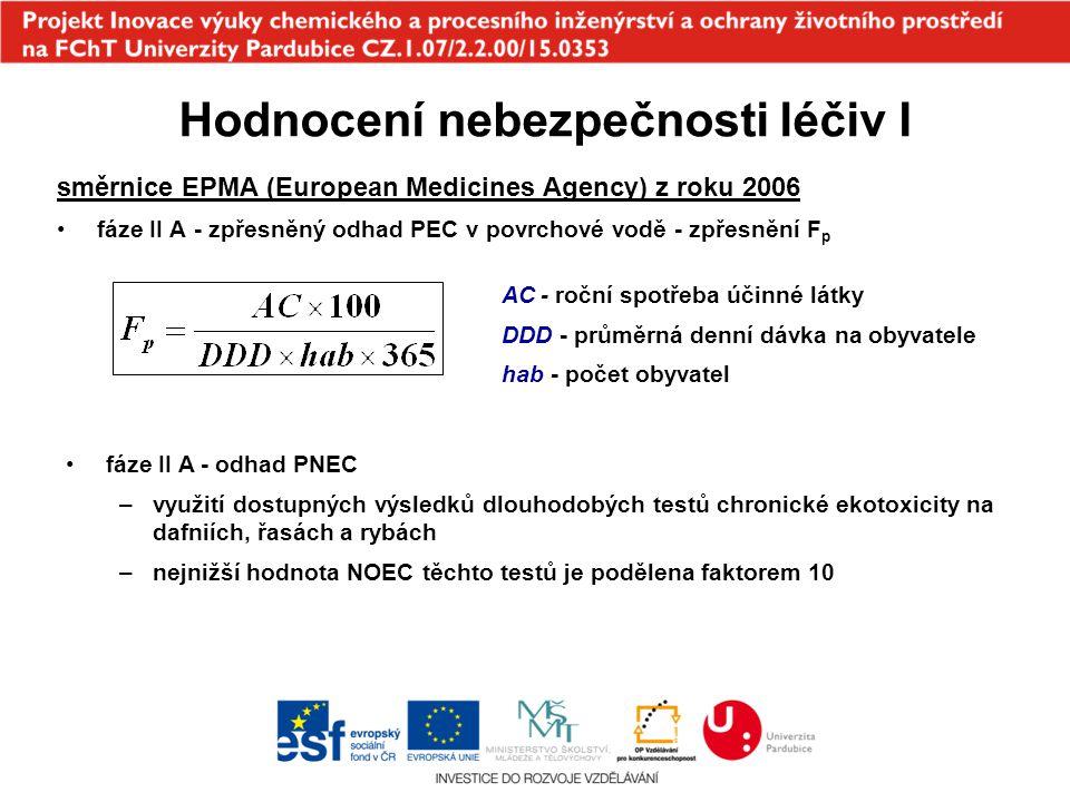 směrnice EPMA (European Medicines Agency) z roku 2006 fáze II A - zpřesněný odhad PEC v povrchové vodě - zpřesnění F p Hodnocení nebezpečnosti léčiv I