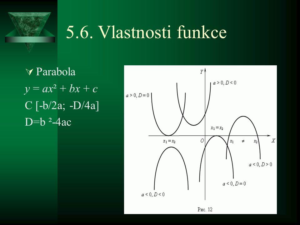 5.6. Vlastnosti funkce  Parabola y = ax² + bx + c C [-b/2a; -D/4a] D=b ²-4ac