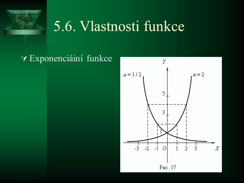 5.6. Vlastnosti funkce  Exponenciáiní funkce