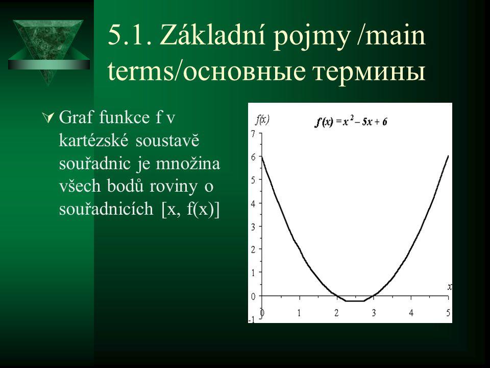 5.1. Základní pojmy /main terms/основные термины  Graf funkce f v kartézské soustavĕ souřadnic je množina všech bodů roviny o souřadnicích [x, f(x)]