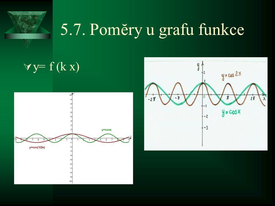 5.7. Pomĕry u grafu funkce  y= f (k x)