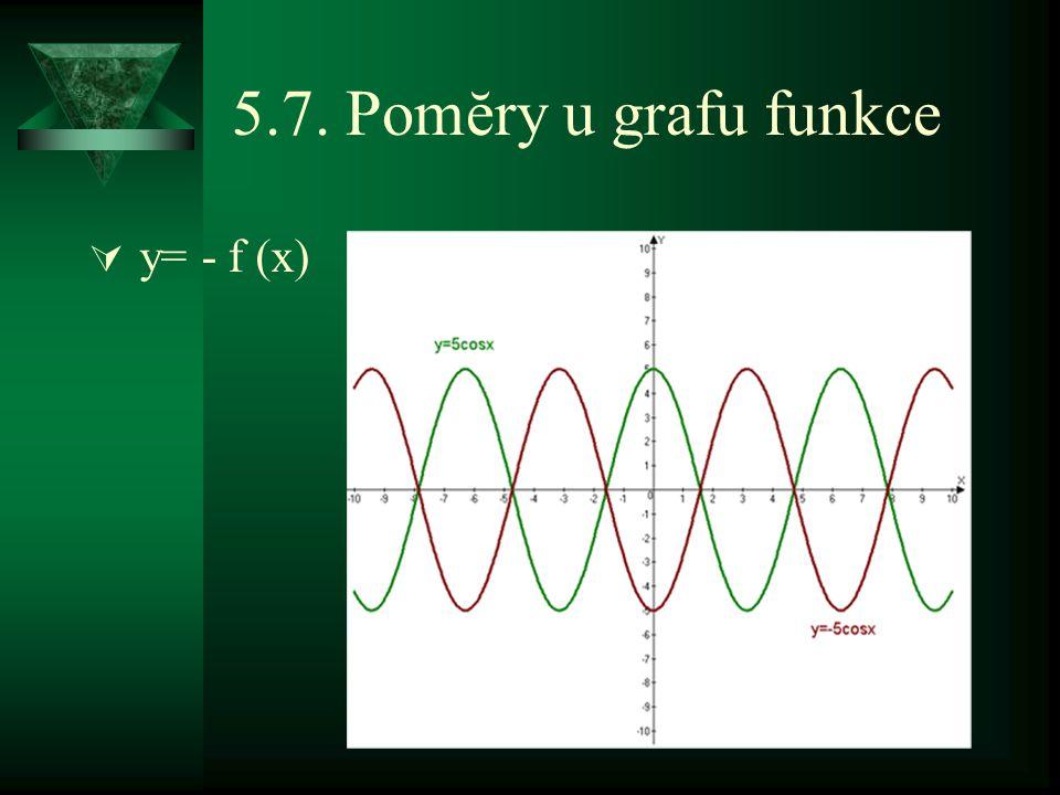 5.7. Pomĕry u grafu funkce  y= - f (x)