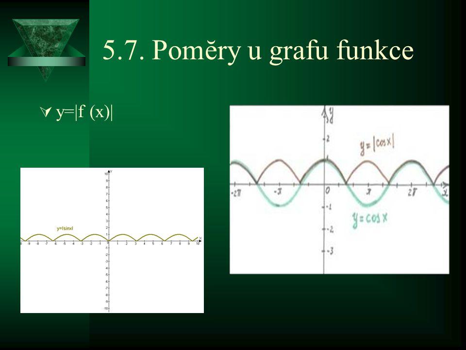 5.7. Pomĕry u grafu funkce  y=|f (x)|