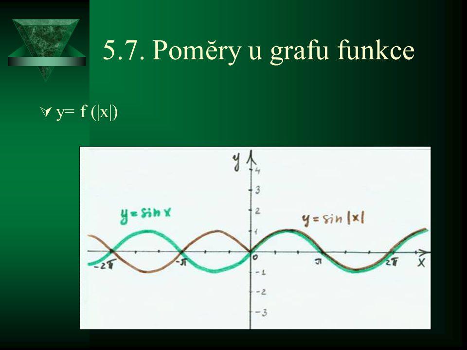 5.7. Pomĕry u grafu funkce  y= f (|x|)