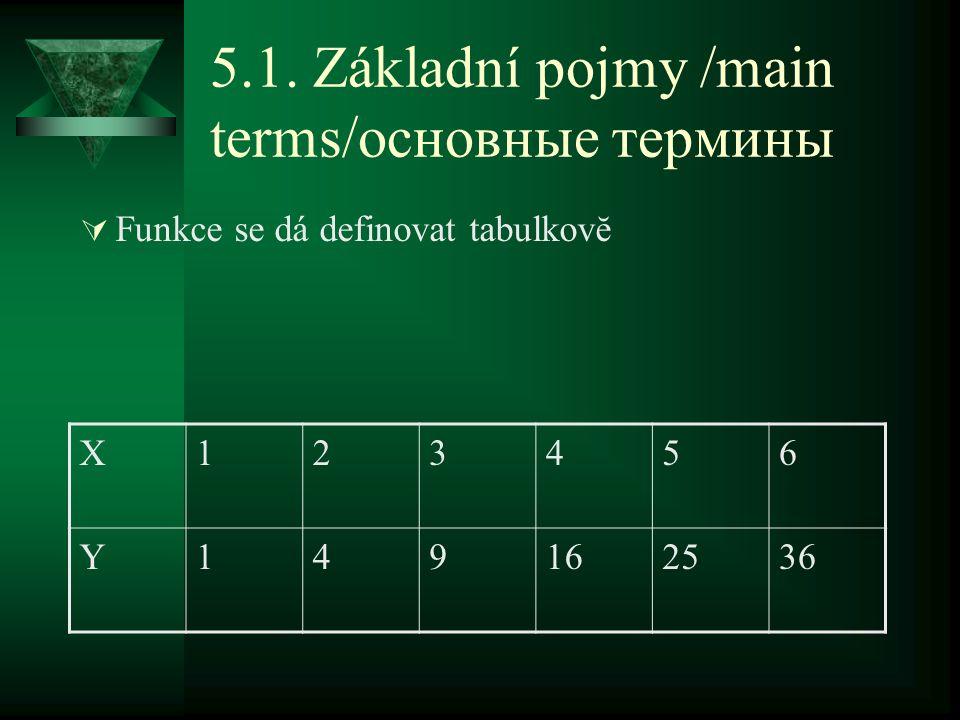 5.1. Základní pojmy /main terms/основные термины  Funkce se dá definovat tabulkovĕ X123456 Y149162536