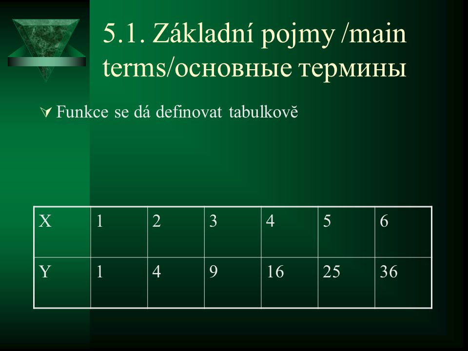 5.6. Vlastnosti funkce  Y=tanX, y=cotX