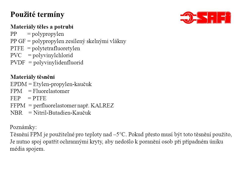 Použité termíny Materiály těles a potrubí PP = polypropylen PP GF = polypropylen zesílený skelnými vlákny PTFE = polytetrafluoretylen PVC = polyvinylchlorid PVDF = polyvinylidenfluorid Materiály těsnění EPDM = Etylen-propylen-kaučuk FPM = Fluorelastomer FEP = PTFE FFPM = perfluorelastomer např.