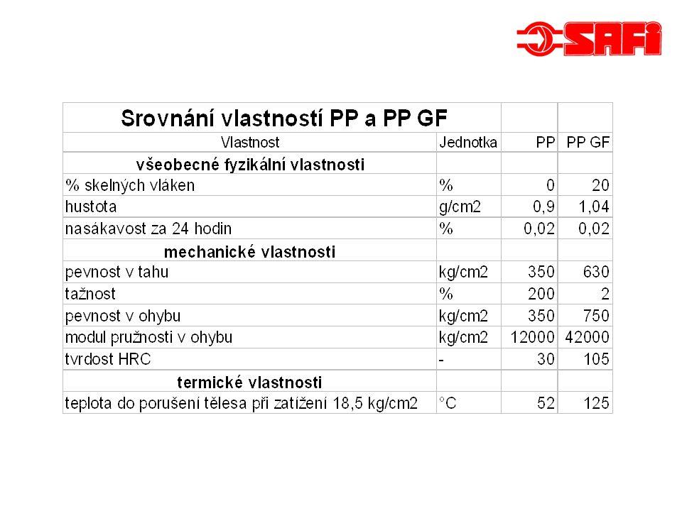 Dvoucestné kulové kohouty Typ 1003, DN 15 a DN 20, PN 10 Materiál: PP GF (polypropylen zesílený skelnými vlákny) Ventil je možno vybavit různými koncovkami podle požadavků zákazníka.
