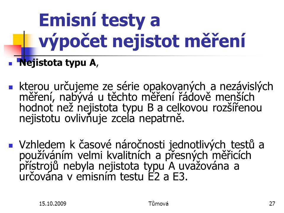 15.10.2009Tůmová27 Emisní testy a výpočet nejistot měření Nejistota typu A, kterou určujeme ze série opakovaných a nezávislých měření, nabývá u těchto
