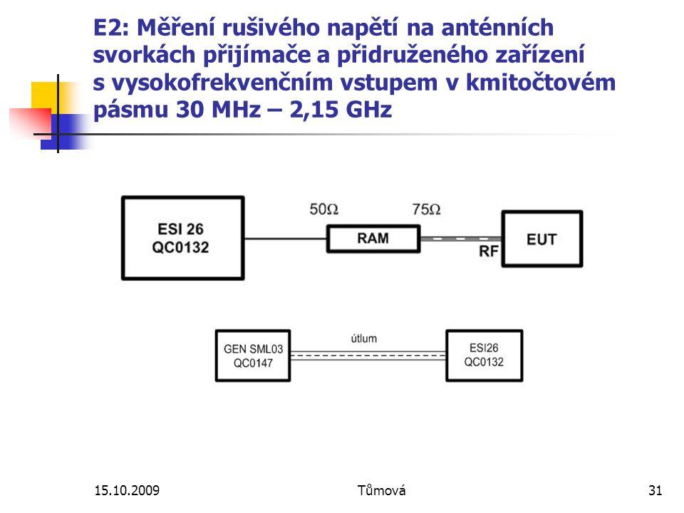 15.10.2009Tůmová31 E2: Měření rušivého napětí na anténních svorkách přijímače a přidruženého zařízení s vysokofrekvenčním vstupem v kmitočtovém pásmu 30 MHz – 2,15 GHz