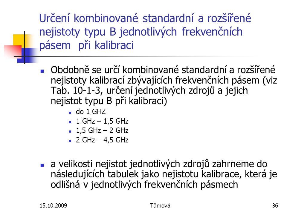 15.10.2009Tůmová36 Určení kombinované standardní a rozšířené nejistoty typu B jednotlivých frekvenčních pásem při kalibraci Obdobně se určí kombinované standardní a rozšířené nejistoty kalibrací zbývajících frekvenčních pásem (viz Tab.