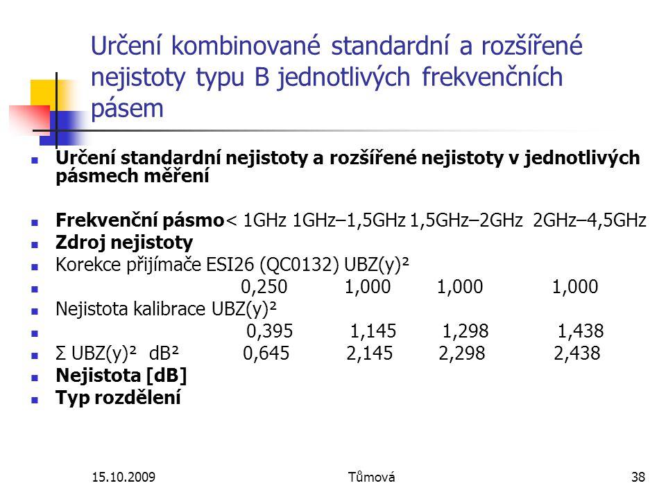 15.10.2009Tůmová38 Určení kombinované standardní a rozšířené nejistoty typu B jednotlivých frekvenčních pásem Určení standardní nejistoty a rozšířené