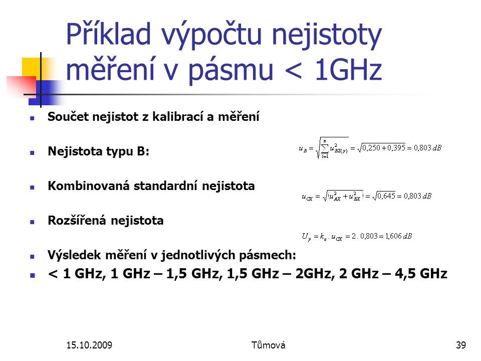 15.10.2009Tůmová39 Příklad výpočtu nejistoty měření v pásmu < 1GHz Součet nejistot z kalibrací a měření Nejistota typu B: Kombinovaná standardní nejistota Rozšířená nejistota Výsledek měření v jednotlivých pásmech: < 1 GHz, 1 GHz – 1,5 GHz, 1,5 GHz – 2GHz, 2 GHz – 4,5 GHz