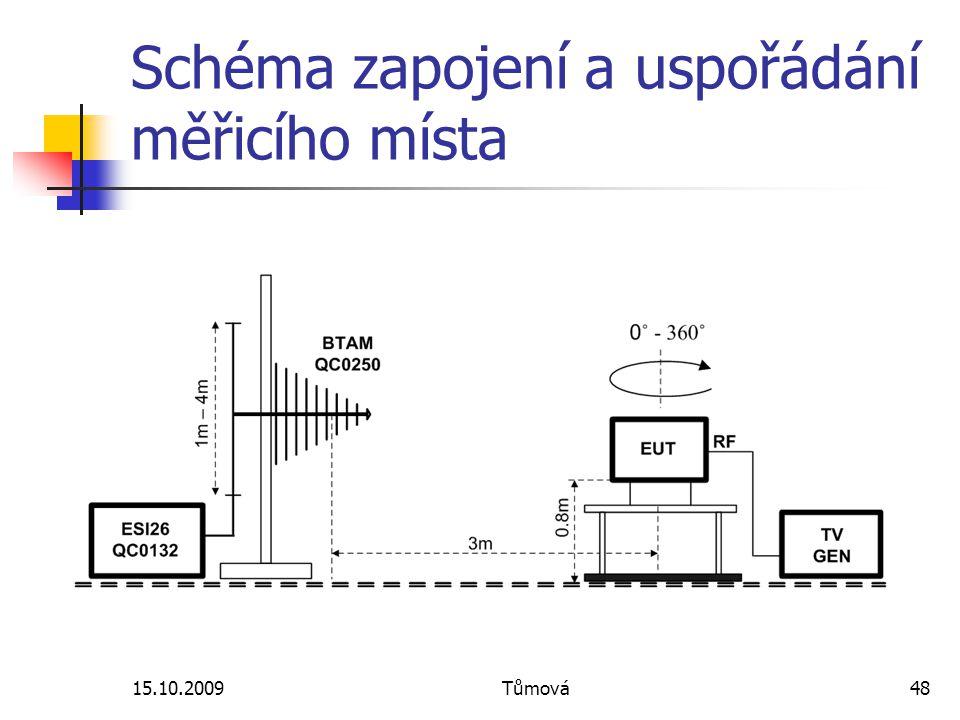 15.10.2009Tůmová48 Schéma zapojení a uspořádání měřicího místa