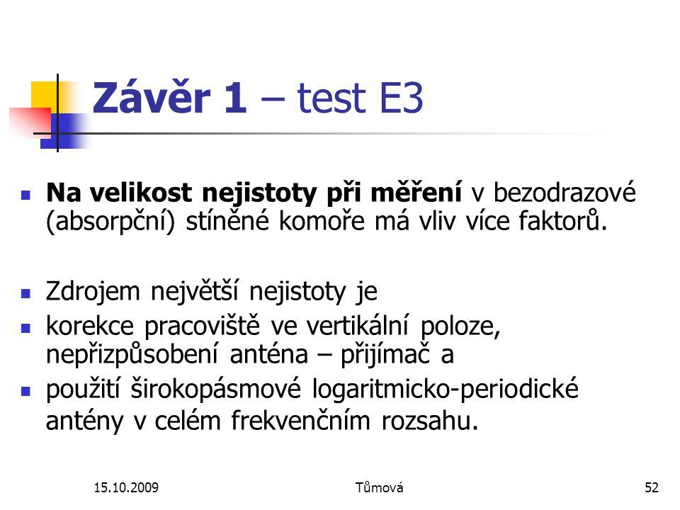 15.10.2009Tůmová52 Závěr 1 – test E3 Na velikost nejistoty při měření v bezodrazové (absorpční) stíněné komoře má vliv více faktorů. Zdrojem největší