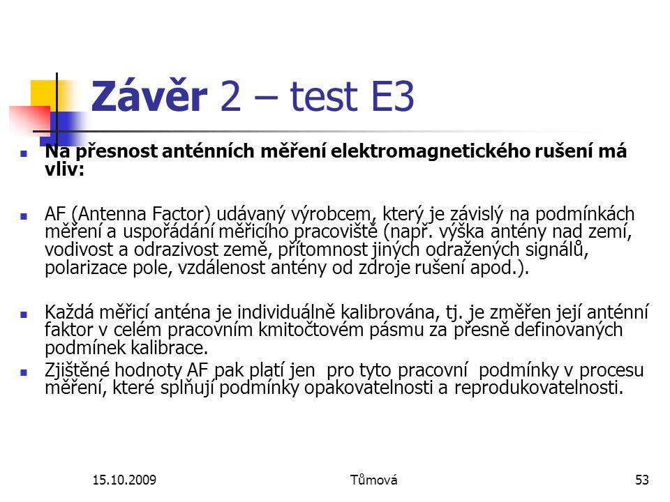 15.10.2009Tůmová53 Závěr 2 – test E3 Na přesnost anténních měření elektromagnetického rušení má vliv: AF (Antenna Factor) udávaný výrobcem, který je závislý na podmínkách měření a uspořádání měřicího pracoviště (např.