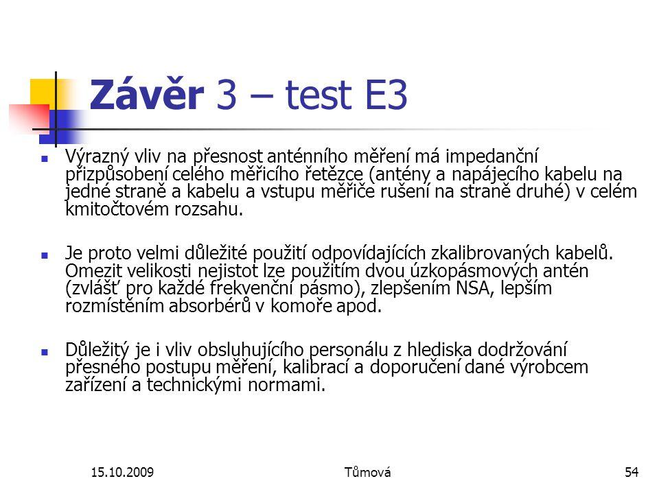 15.10.2009Tůmová54 Závěr 3 – test E3 Výrazný vliv na přesnost anténního měření má impedanční přizpůsobení celého měřicího řetězce (antény a napájecího