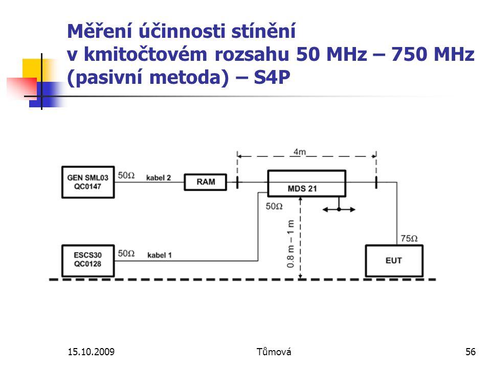 15.10.2009Tůmová56 Měření účinnosti stínění v kmitočtovém rozsahu 50 MHz – 750 MHz (pasivní metoda) – S4P