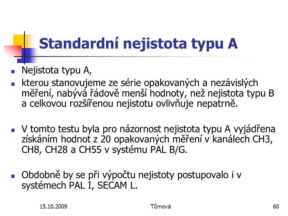 15.10.2009Tůmová60 Standardní nejistota typu A Nejistota typu A, kterou stanovujeme ze série opakovaných a nezávislých měření, nabývá řádově menší hod