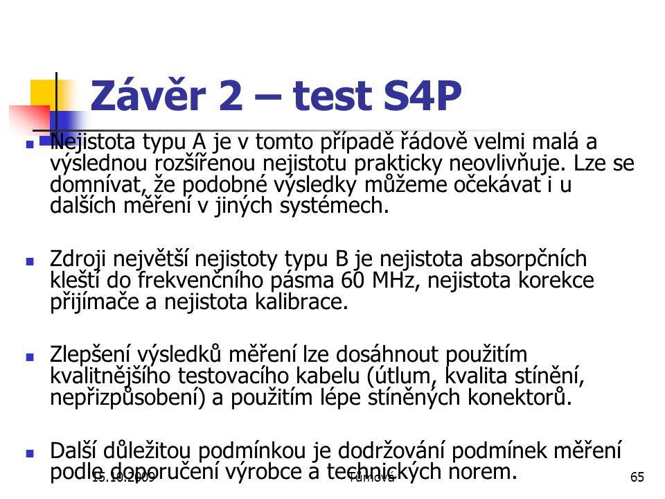 15.10.2009Tůmová65 Závěr 2 – test S4P Nejistota typu A je v tomto případě řádově velmi malá a výslednou rozšířenou nejistotu prakticky neovlivňuje. Lz