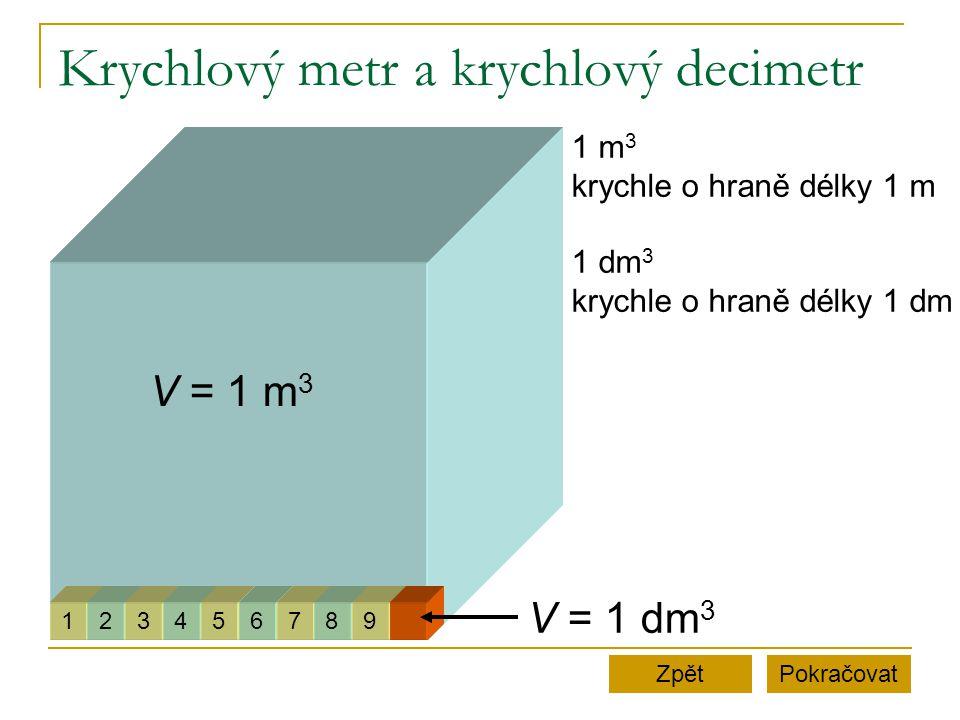 Krychlový metr a krychlový decimetr PokračovatZpět V = 1 m 3 V = 1 dm 3 123456789 1 m 3 krychle o hraně délky 1 m 1 dm 3 krychle o hraně délky 1 dm