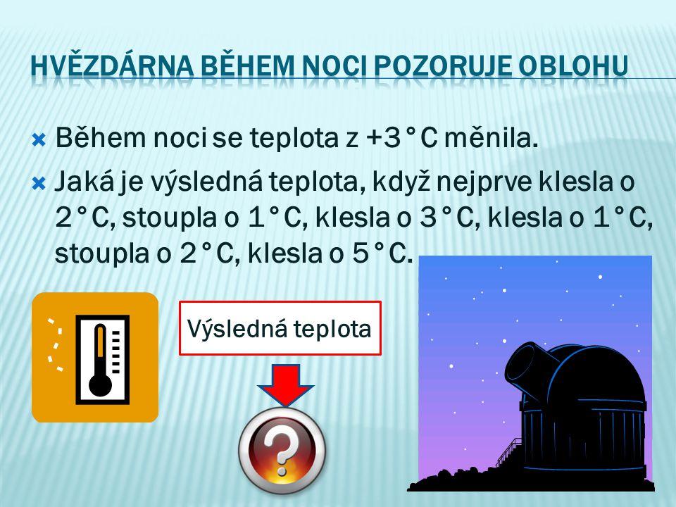  Během noci se teplota z +3°C měnila.