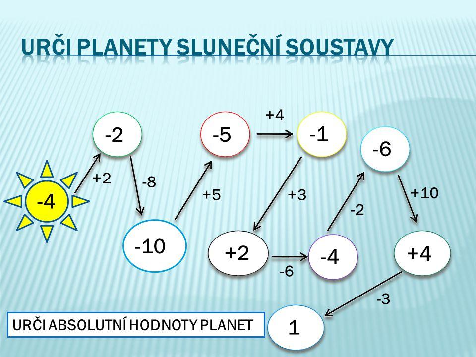 +2 -8 +5 +4 +3 -6 -2 +10 -3 URČI ABSOLUTNÍ HODNOTY PLANET -2 -10 -5 -1 +2 -4 -6 +4 1