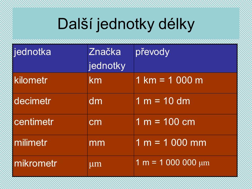Centimetr značka cm délková jednotka (setina metru).