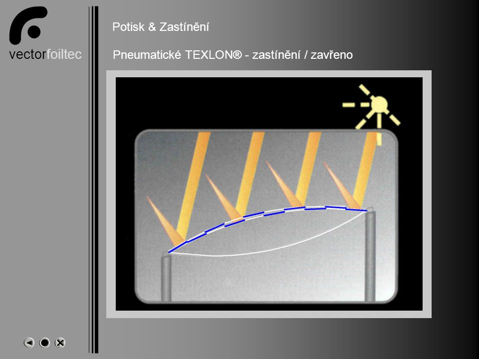vectorfoiltec Bedruckung und Schattierung Potisk & Zastínění Pneumatické TEXLON® - zastínění / zavřeno