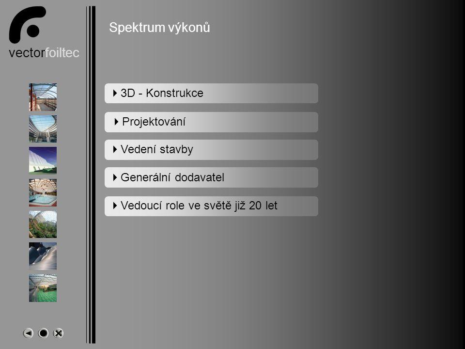 vectorfoiltec Leistungsspektrum Spektrum výkonů  3D - Konstrukce  Projektování  Vedení stavby  Generální dodavatel  Vedoucí role ve světě již 20 let