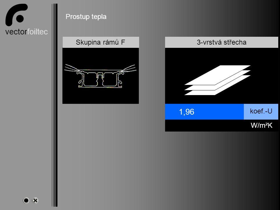 vectorfoiltec Name Prostup tepla 3-vrstvá střecha W/m²K 1,96 koef.-U Skupina rámů F