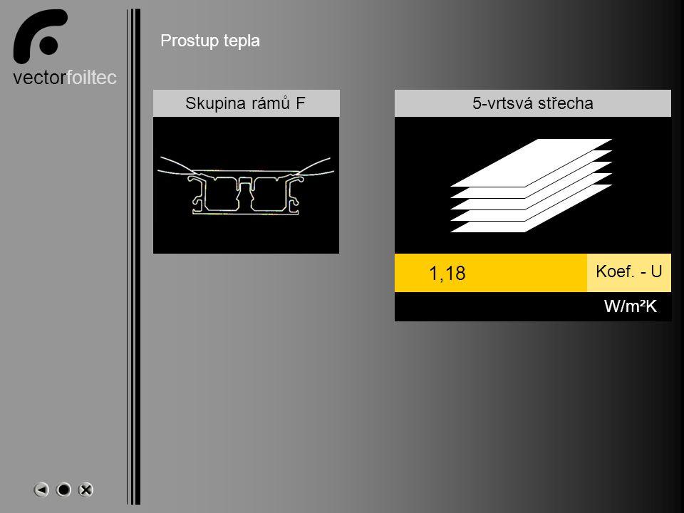 vectorfoiltec Name Prostup tepla 5-vrtsvá střecha W/m²K 1,18 Koef. - U Skupina rámů F