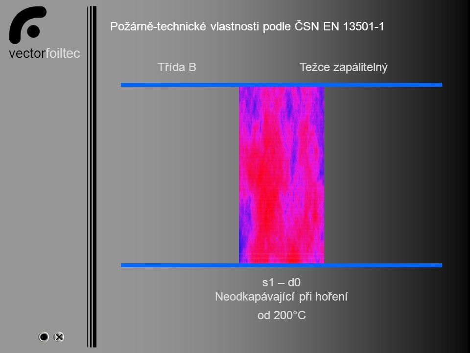 vectorfoiltec Name Požárně-technické vlastnosti podle ČSN EN 13501-1 Třída BTežce zapálitelný s1 – d0 Neodkapávající při hoření od 200°C