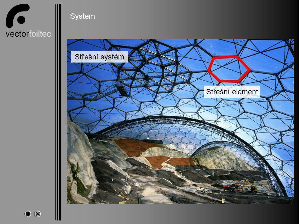 vectorfoiltec System Střešní systém Střešní element