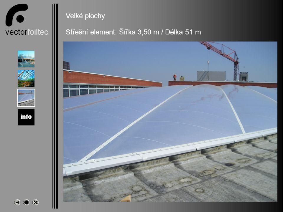 vectorfoiltec NL-Almelo-ROC Twente Velké plochy Střešní element: Šířka 3,50 m / Délka 51 m info