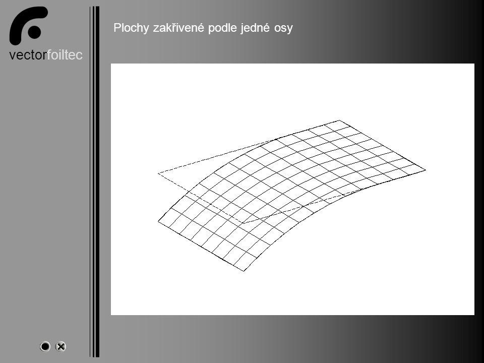 vectorfoiltec Name Plochy zakřivené podle jedné osy