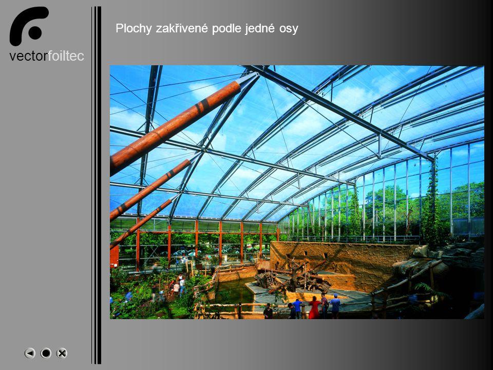 vectorfoiltec DE-Dresden-Zoo Plochy zakřivené podle jedné osy